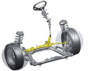 замена рулевых наконечников и тяг